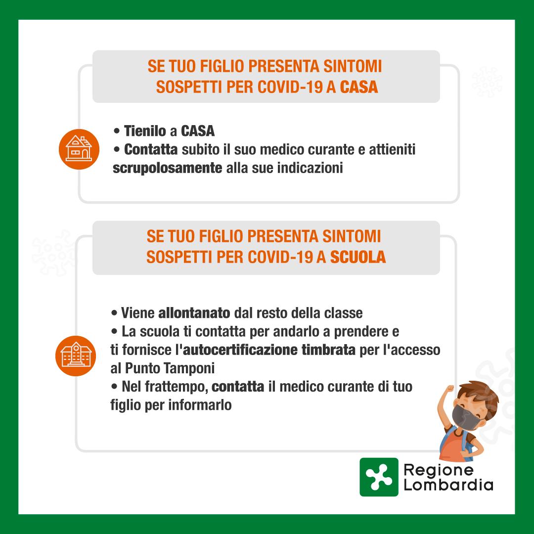 Covid - Infografiche della Regione Lombardia · Istituto ...